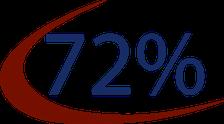 video_72%